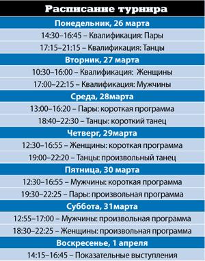 Расписание чемпионата мира фигурного катания